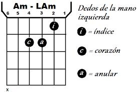 Postura de la menor para practicar el trémolo en la guitarra flamenca