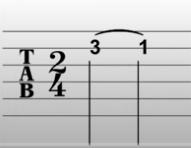 Los ligados, símbolo de las tablaturas